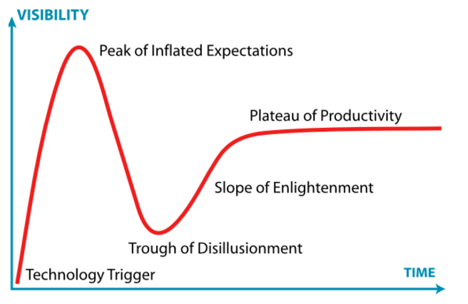 Yale_Graph.png