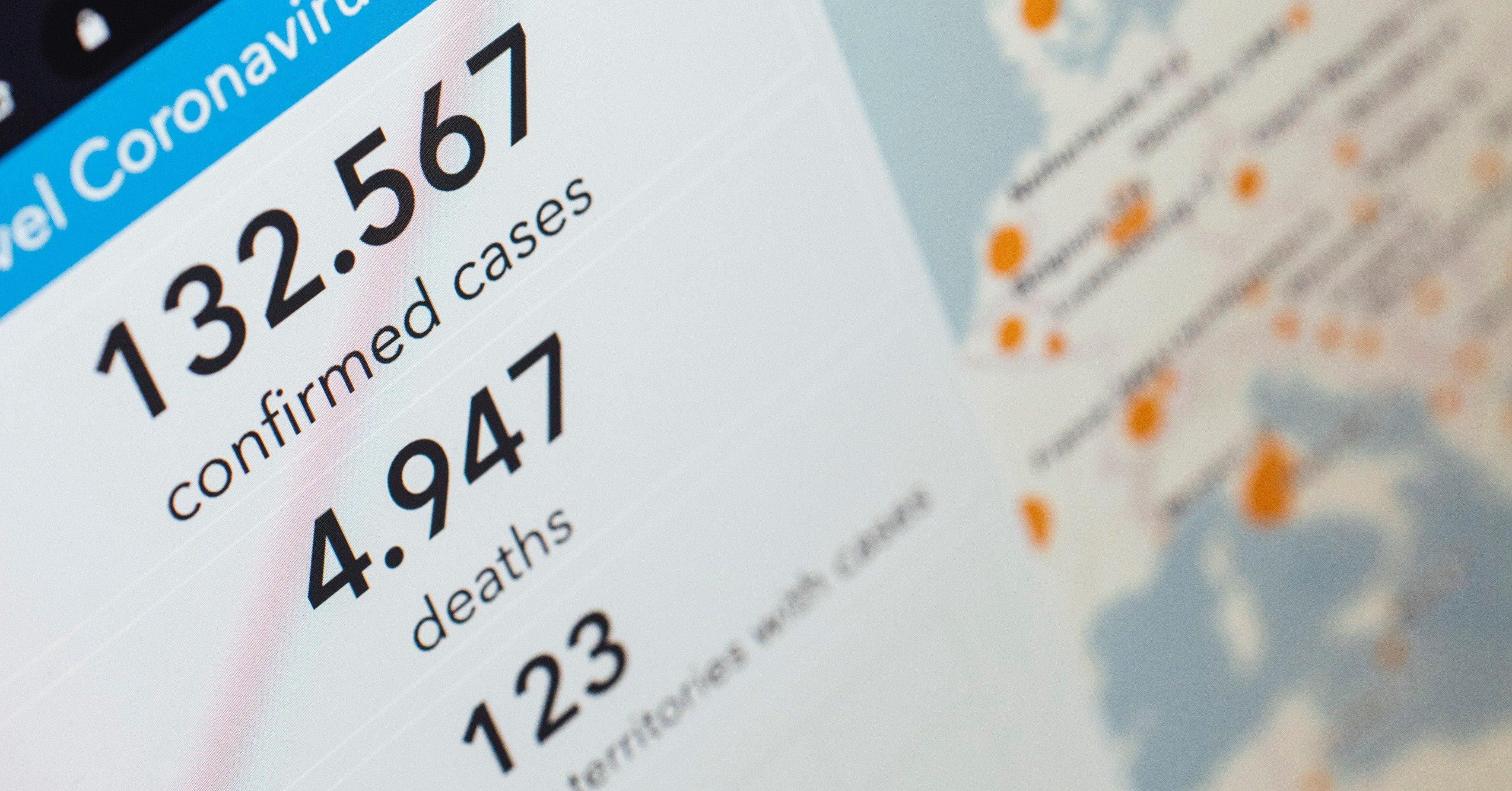 Healthjump's Data Management Capabilities Assist COVID-19 Registries & Research
